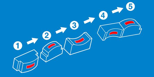 多種類テープの連続貼り付けOK