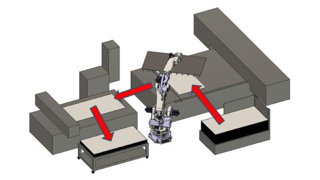 大判パネル印刷・カット・排紙自動化